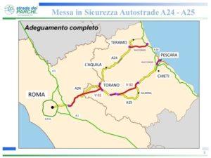Autostrada progetto