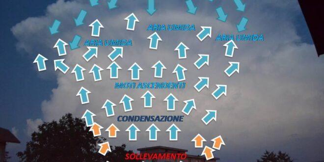 Meteo didattica. Che cos'è un Cumulonembo ad Incus e come si formano i temporali